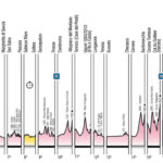 Giro d'Italia 2013 general profile