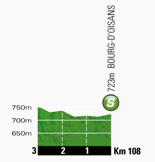 Tour de France 2013 stage 18 intermediate sprint