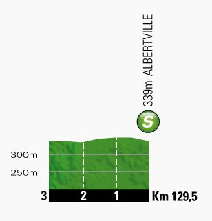 Tour de France 2013 stage 19 intermediate sprint
