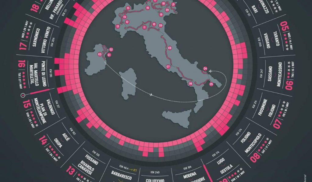 Giro d'Italia 2014 route wheel (cropped)