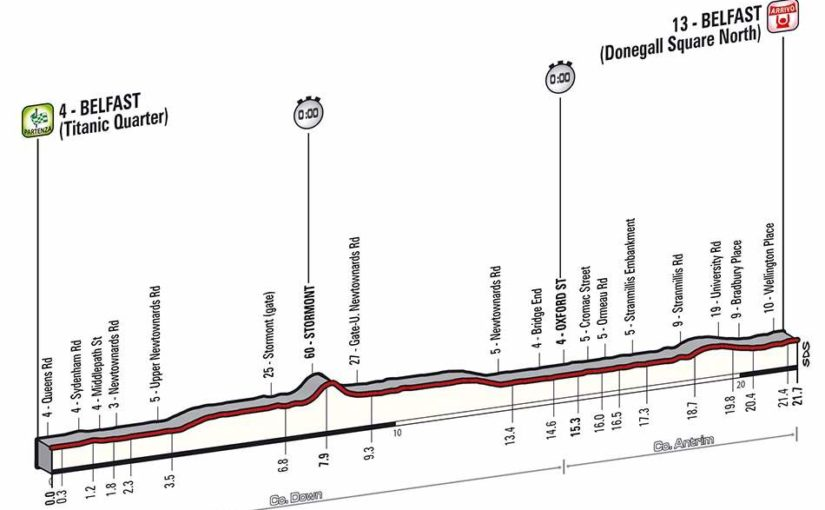 Giro d'Italia 2014 stage 1 profile (new)
