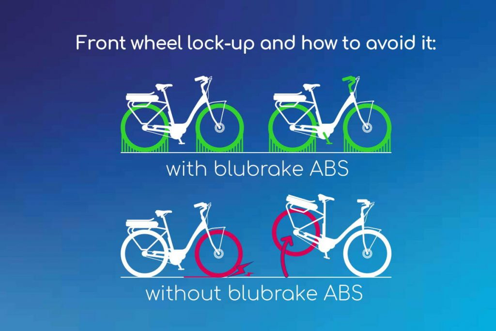 Breaking with and without blubrake ABS